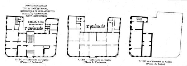 Plantas do edifício para Coletoria Estadual Repartição de Água e Esgoto, Instituto Comercial, Junta Comercial apresentada em 1924.