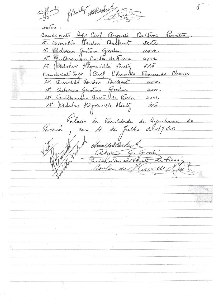 Relatório sobre as provas do concurso para professor da Faculdade de Engenharia do Paraná – 4/7/1930.